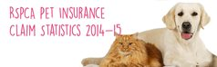 Pet Insurance Claim Statistics by RSPCA Pet Insurance – FY 2014–15