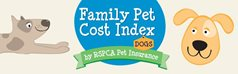 Family pet cost index – Dog Infographic